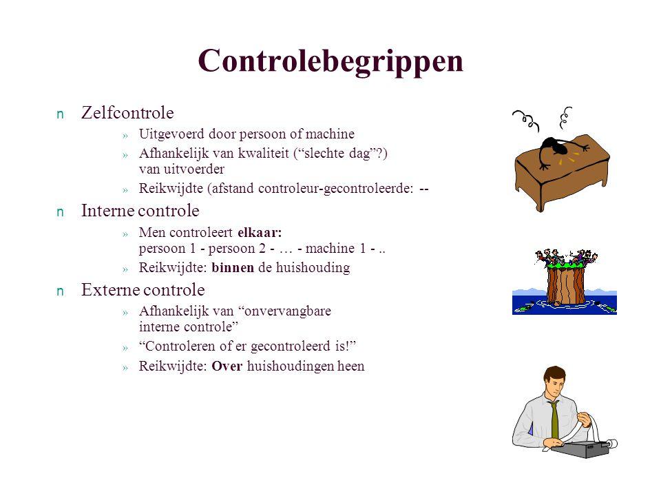 Controlebegrippen Zelfcontrole Interne controle Externe controle