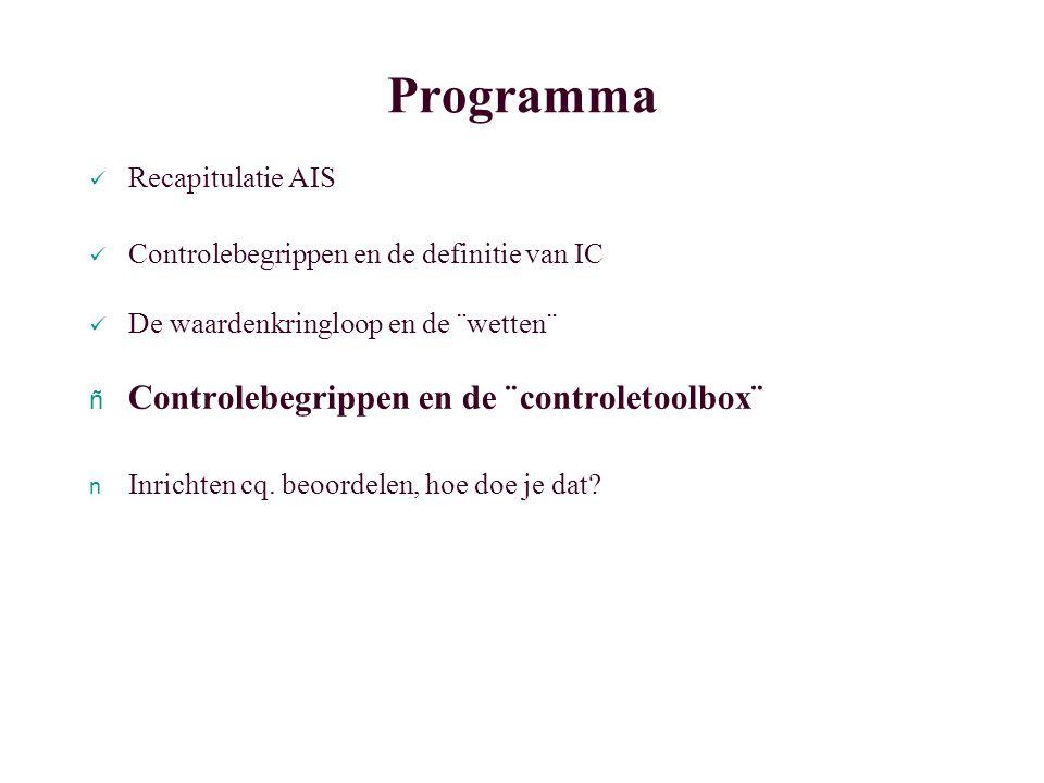 Programma Controlebegrippen en de ¨controletoolbox¨ Recapitulatie AIS