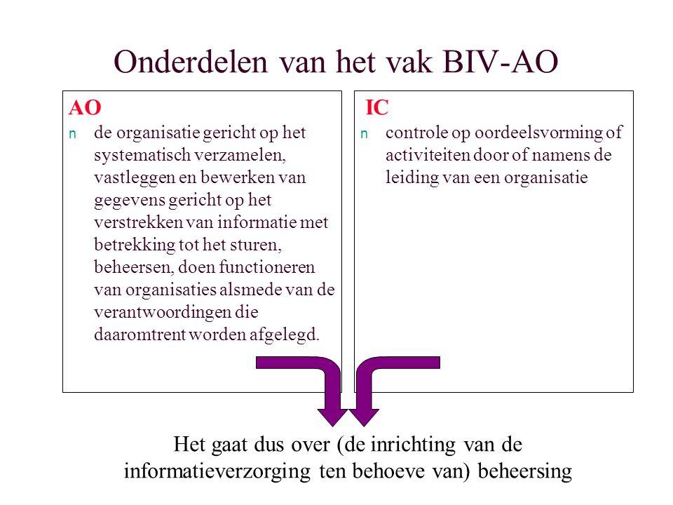 Onderdelen van het vak BIV-AO