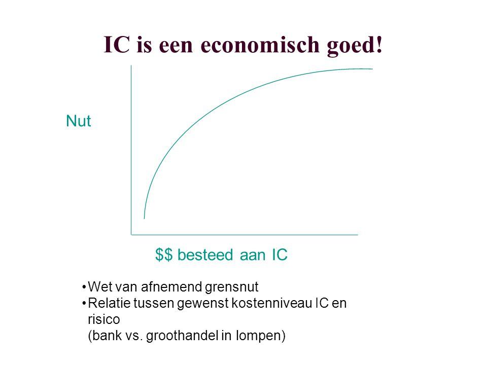 IC is een economisch goed!