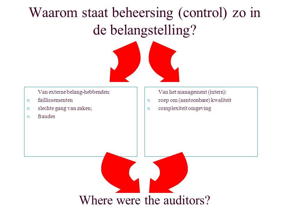 Waarom staat beheersing (control) zo in de belangstelling