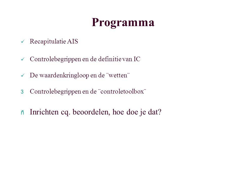 Programma Inrichten cq. beoordelen, hoe doe je dat Recapitulatie AIS