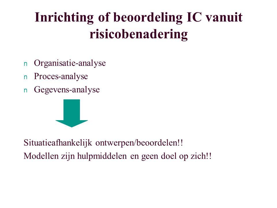 Inrichting of beoordeling IC vanuit risicobenadering