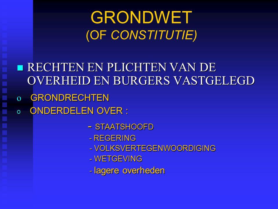 GRONDWET (OF CONSTITUTIE)