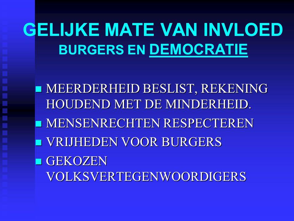 GELIJKE MATE VAN INVLOED BURGERS EN DEMOCRATIE