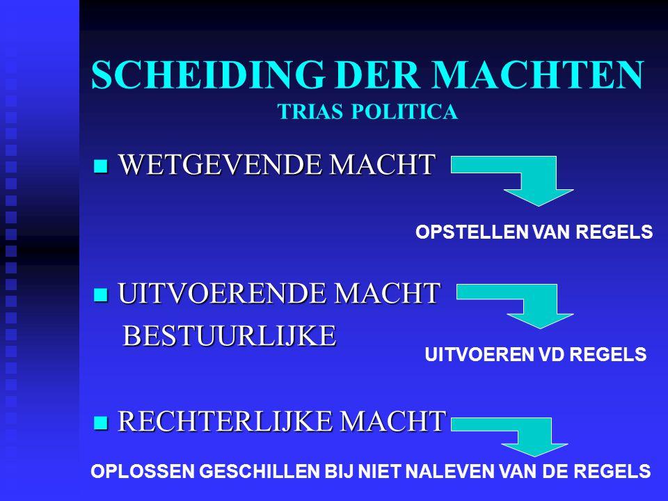 SCHEIDING DER MACHTEN TRIAS POLITICA
