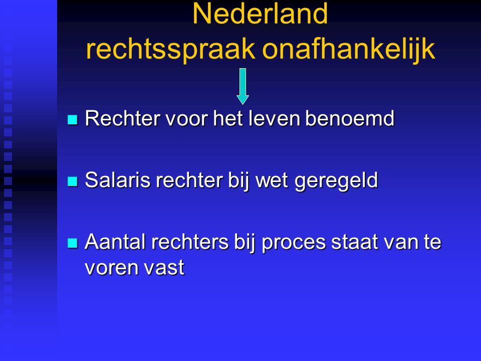 Nederland rechtsspraak onafhankelijk