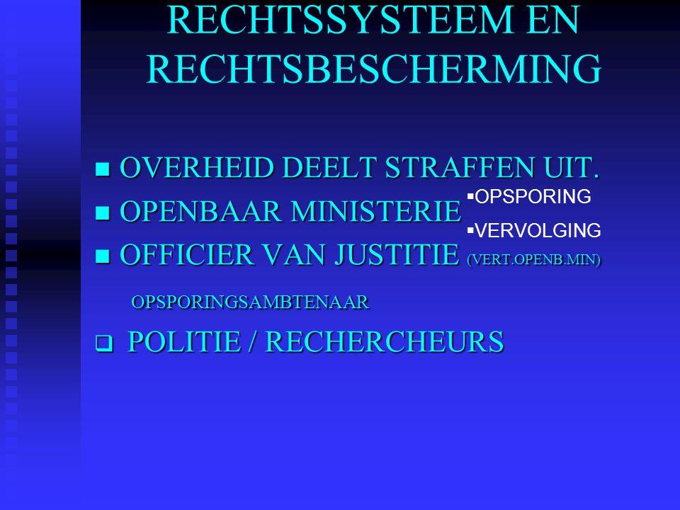 RECHTSSYSTEEM EN RECHTSBESCHERMING