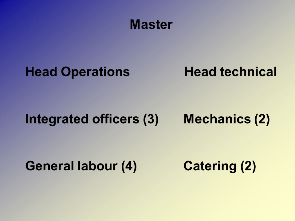 Master Head Operations Head technical.