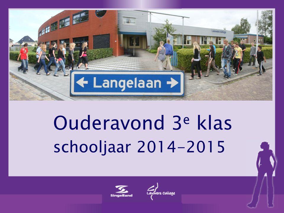 Ouderavond 3e klas schooljaar 2014-2015