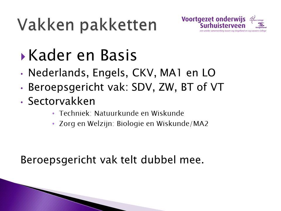 Vakken pakketten Kader en Basis Nederlands, Engels, CKV, MA1 en LO