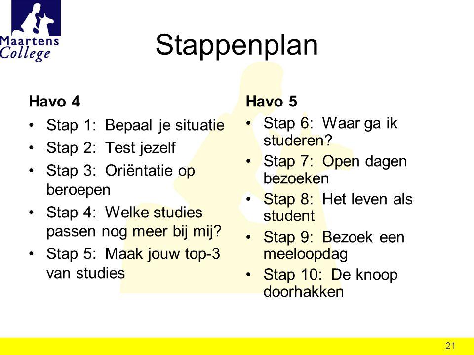 Stappenplan Havo 4 Havo 5 Stap 1: Bepaal je situatie