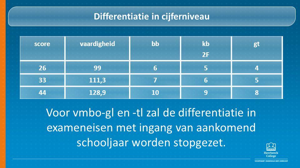 Differentiatie in cijferniveau