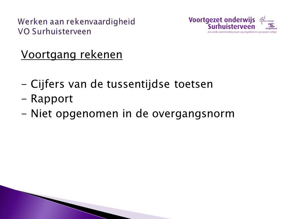 Werken aan rekenvaardigheid VO Surhuisterveen