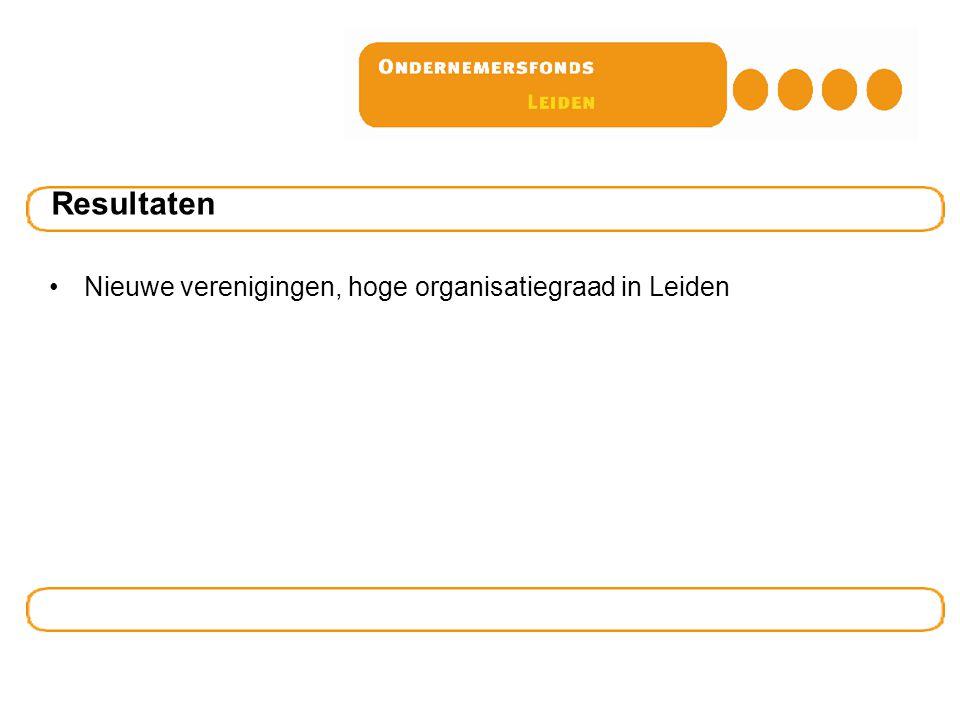 Resultaten Nieuwe verenigingen, hoge organisatiegraad in Leiden