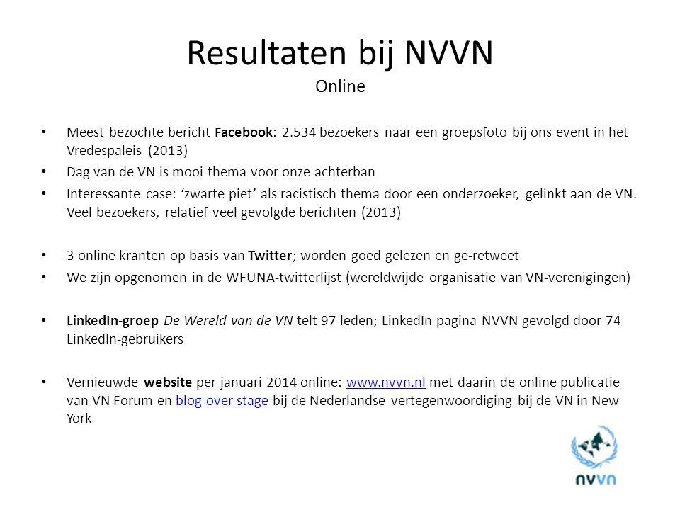 Resultaten bij NVVN Online