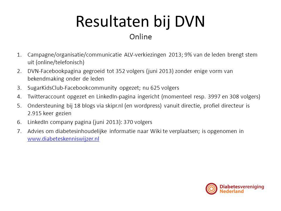 Resultaten bij DVN Online