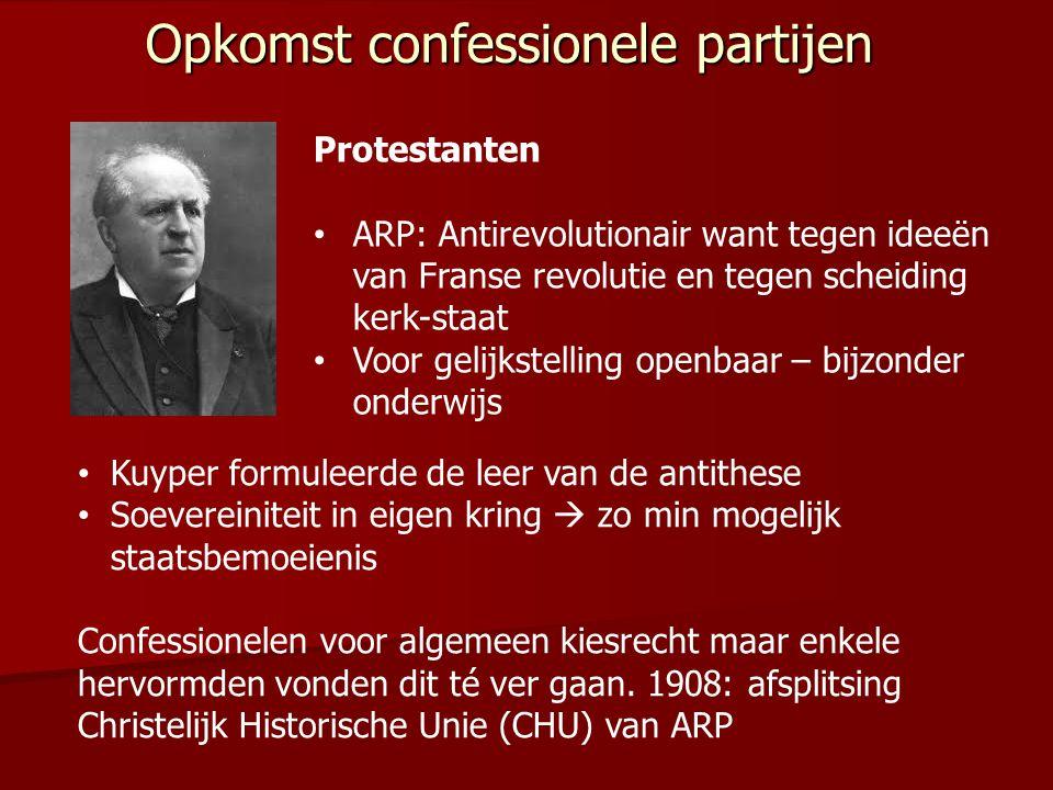 Opkomst confessionele partijen