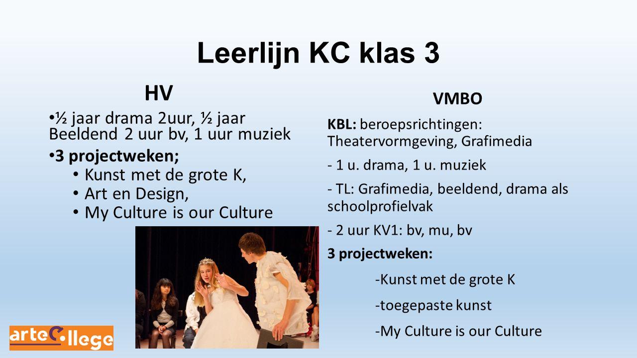 Leerlijn KC klas 3 HV. ½ jaar drama 2uur, ½ jaar Beeldend 2 uur bv, 1 uur muziek. 3 projectweken;