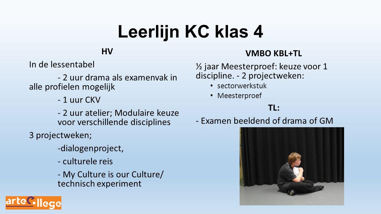 Leerlijn KC klas 4