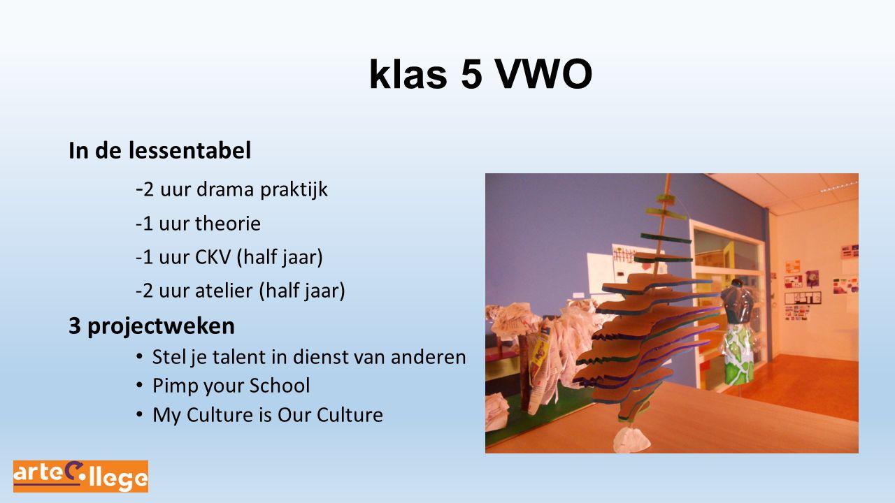 klas 5 VWO In de lessentabel -2 uur drama praktijk 3 projectweken