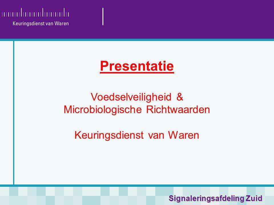Presentatie Voedselveiligheid & Microbiologische Richtwaarden Keuringsdienst van Waren