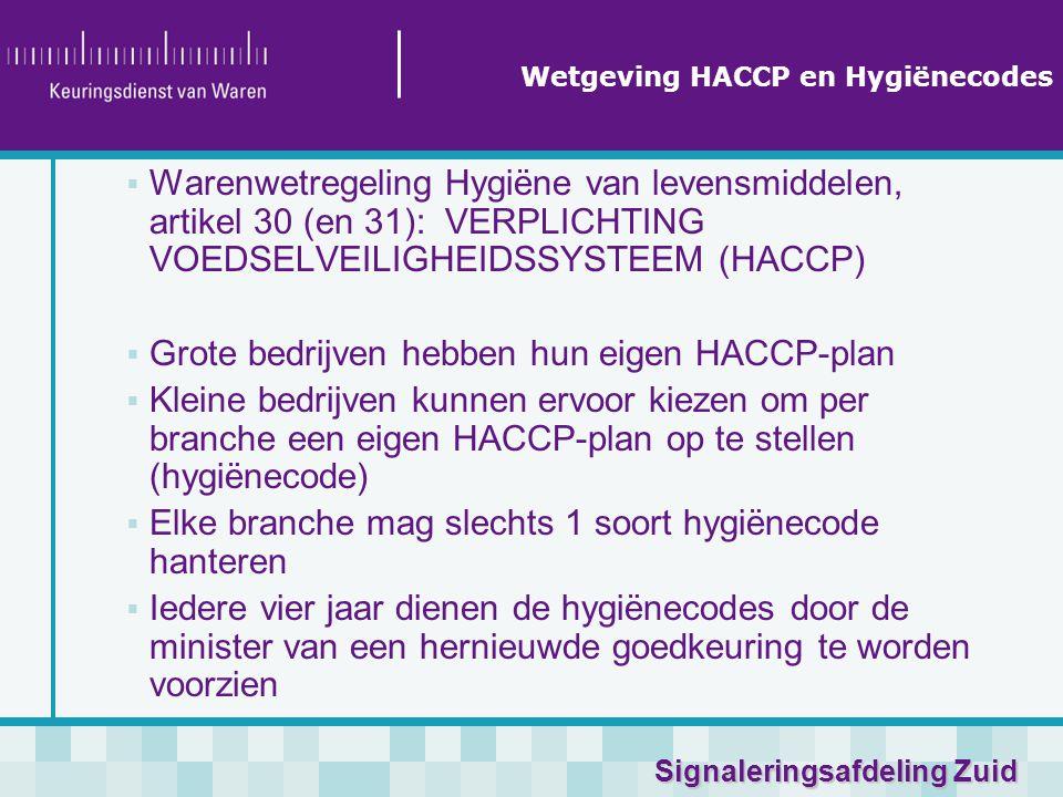 Wetgeving HACCP en Hygiënecodes
