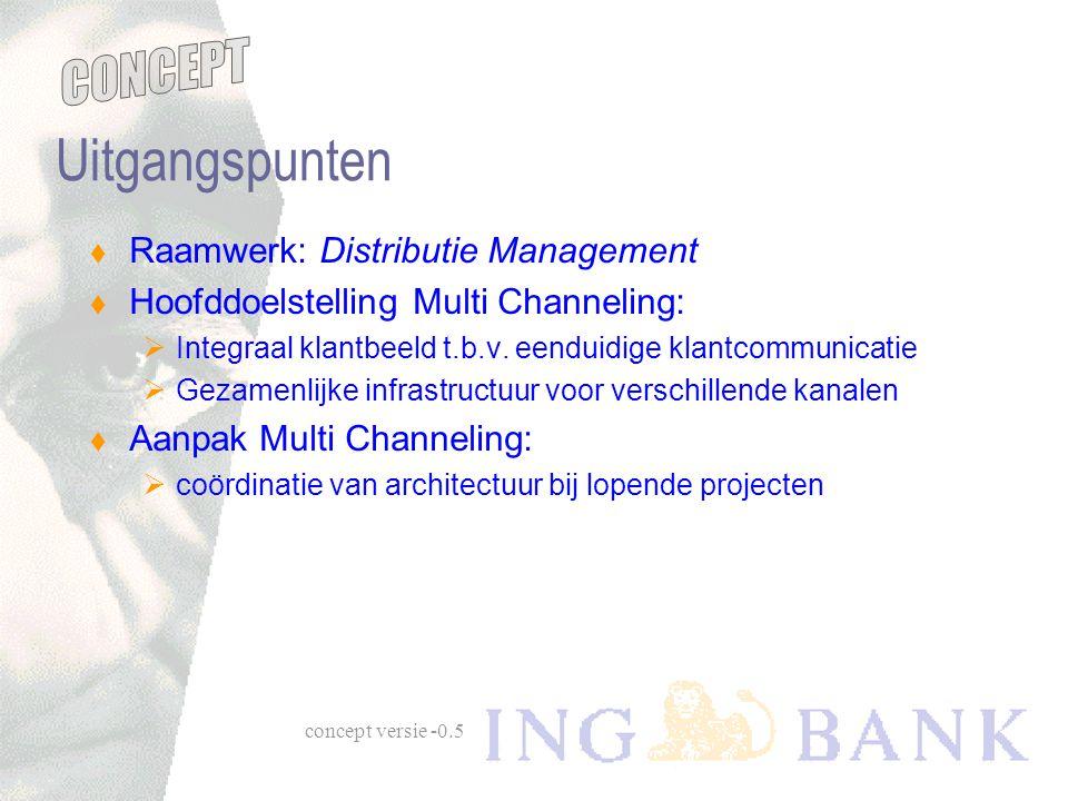 Uitgangspunten Raamwerk: Distributie Management