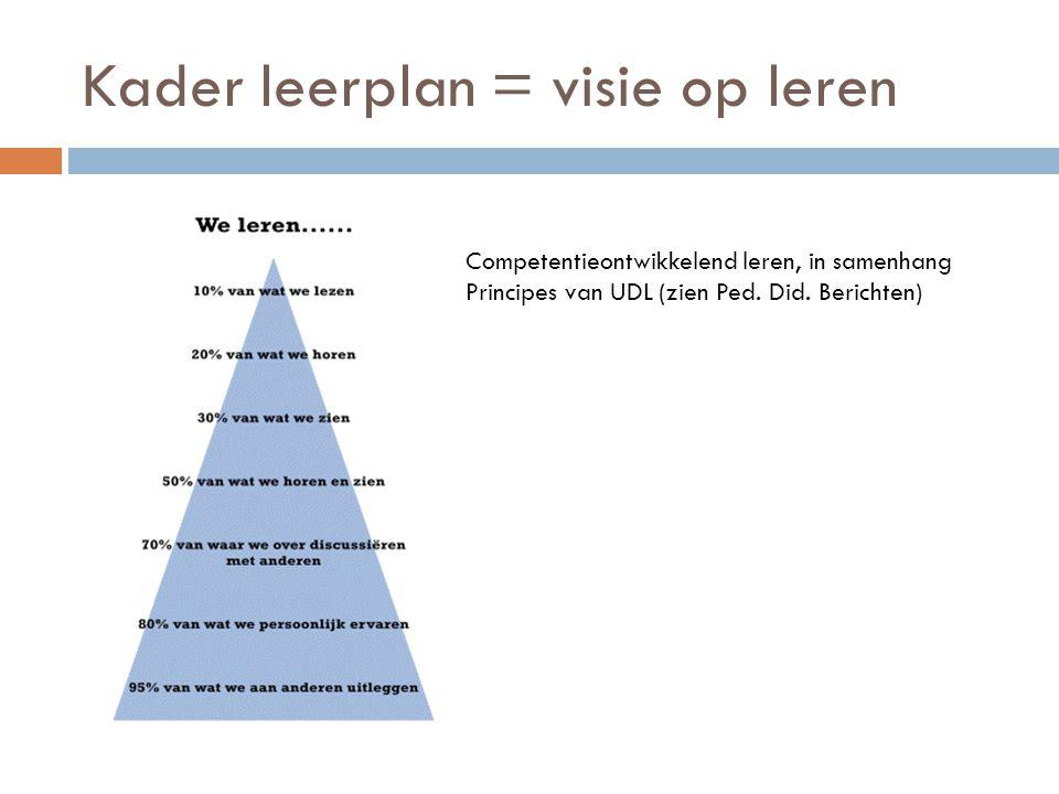 Kader leerplan = visie op leren