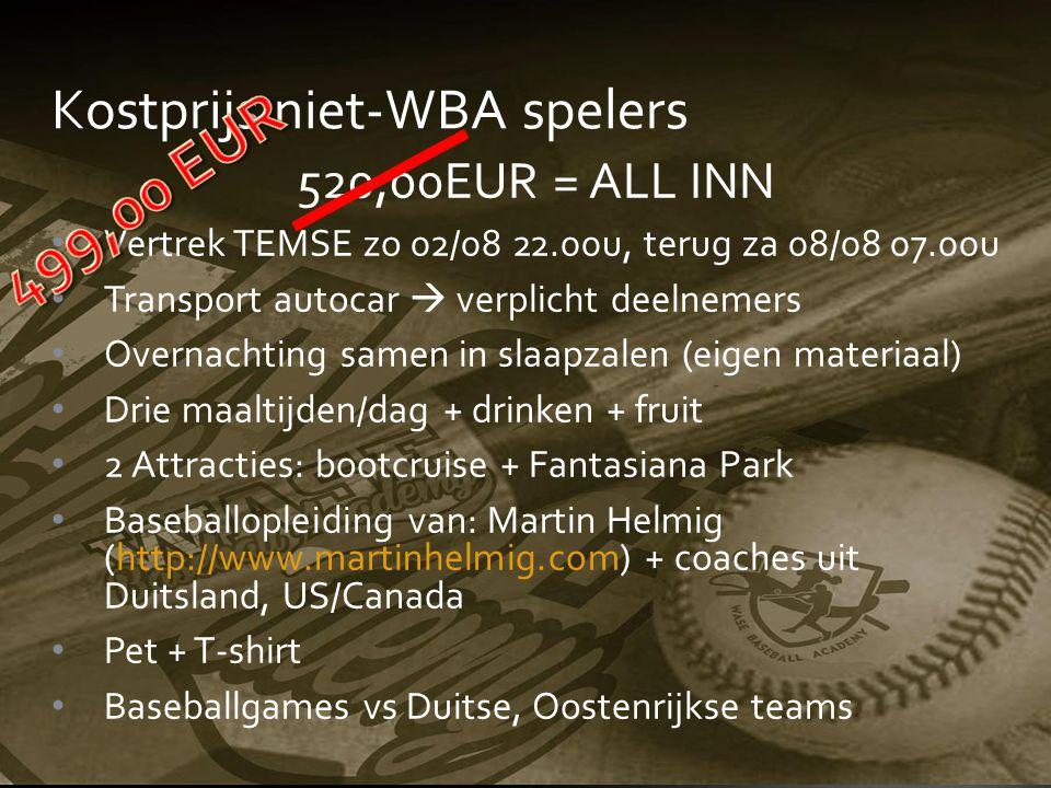 Kostprijs niet-WBA spelers