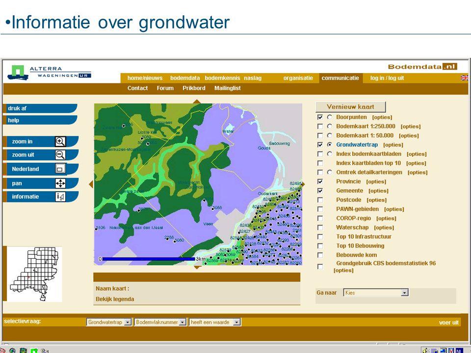 Informatie over grondwater