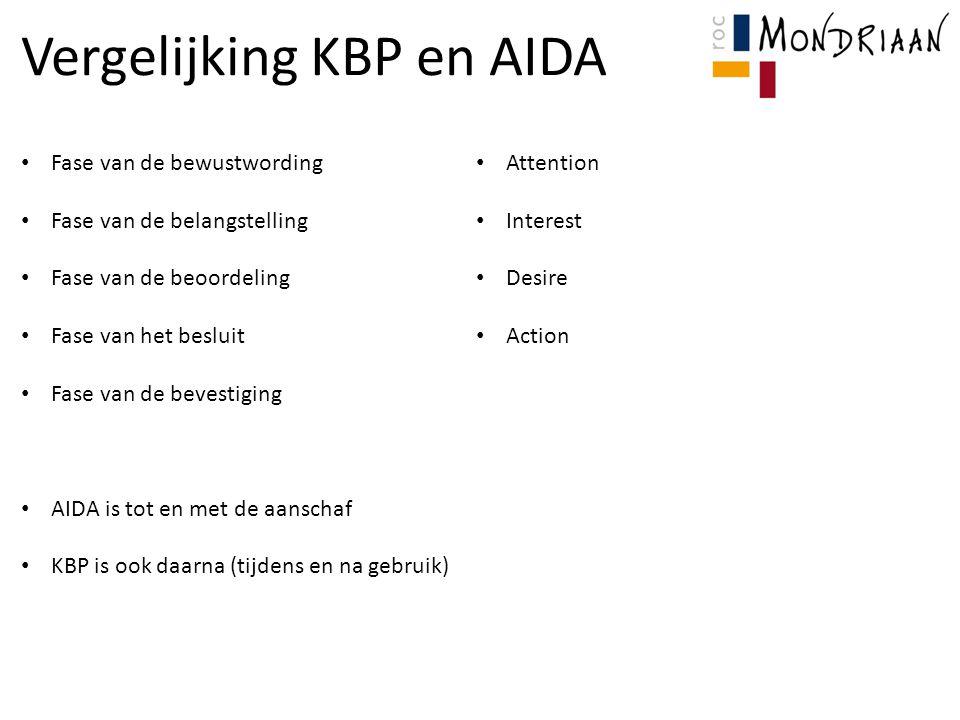 Vergelijking KBP en AIDA