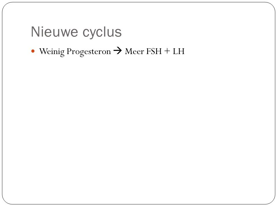 Nieuwe cyclus Weinig Progesteron  Meer FSH + LH