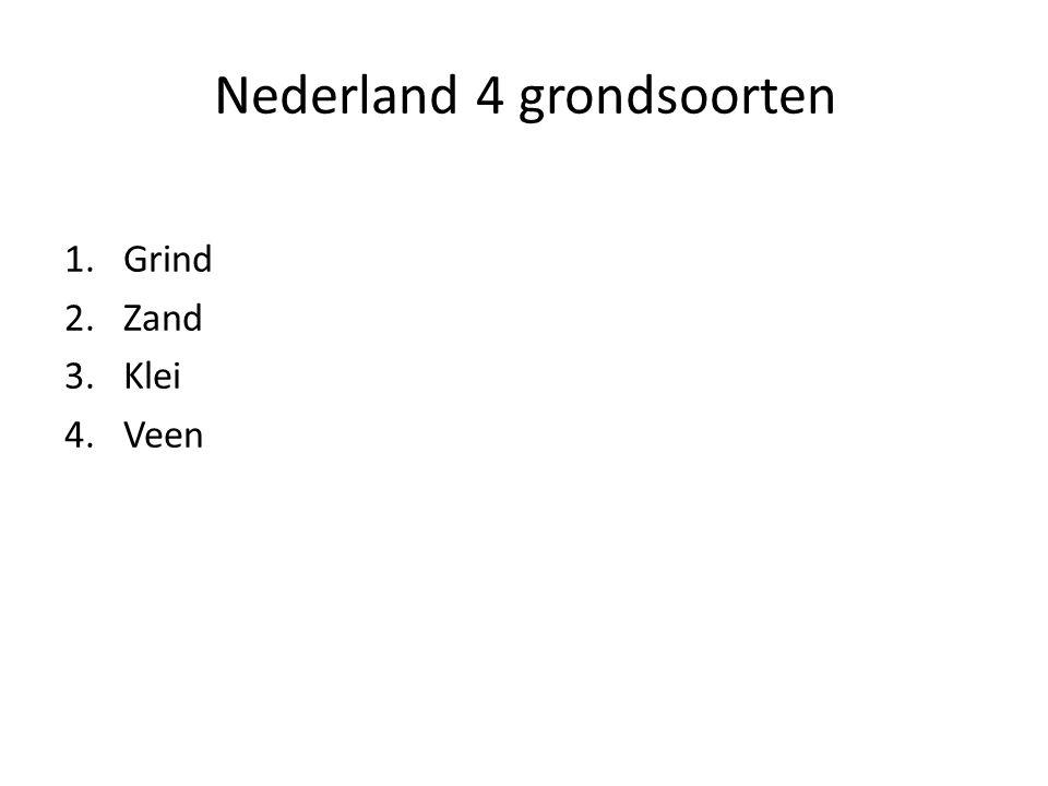 Nederland 4 grondsoorten