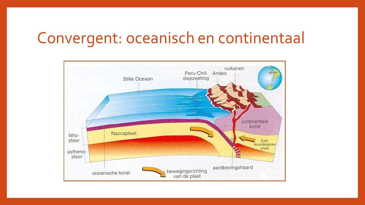 Convergent: oceanisch en continentaal