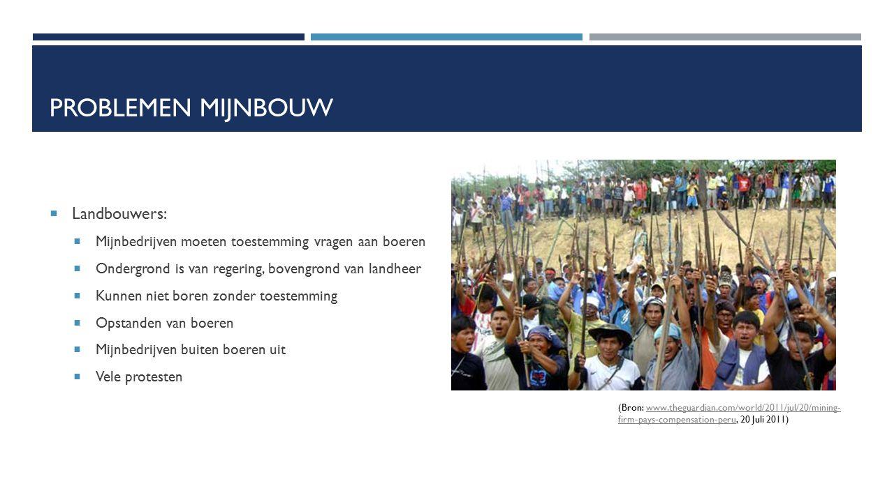 Problemen mijnbouw Landbouwers: