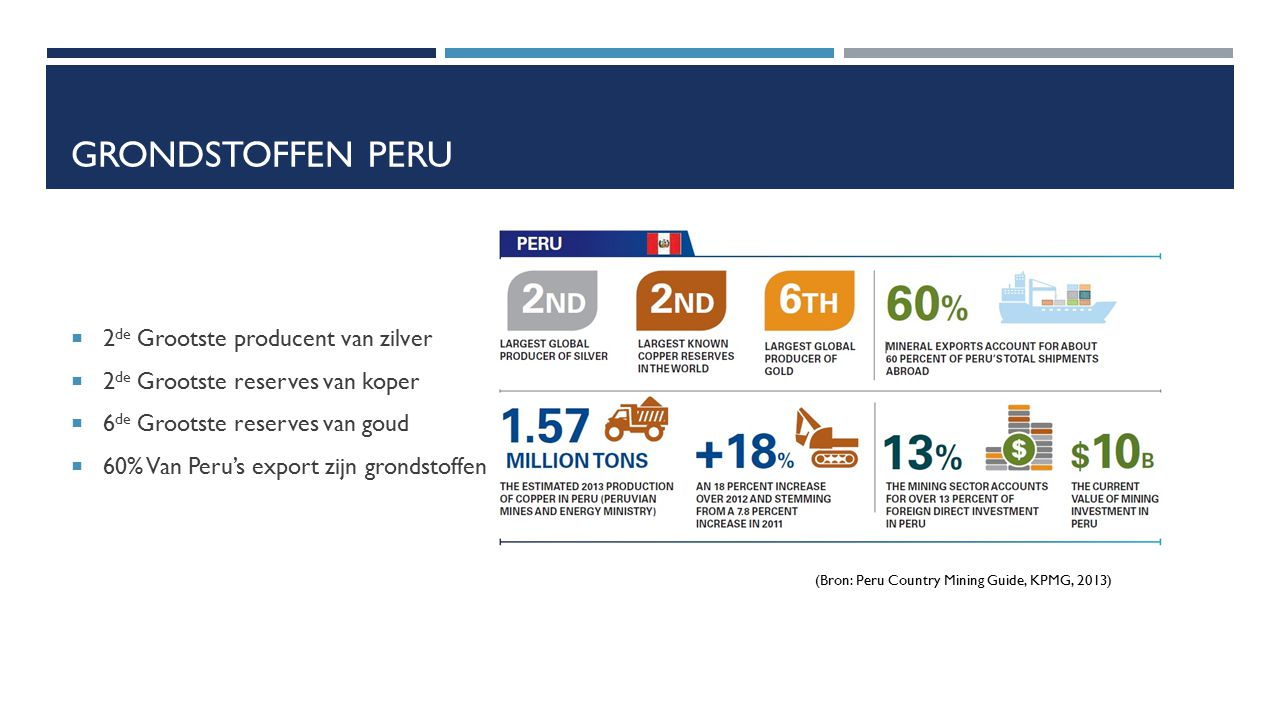 Grondstoffen Peru 2de Grootste producent van zilver