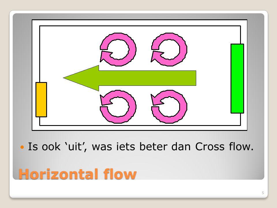 Is ook 'uit', was iets beter dan Cross flow.