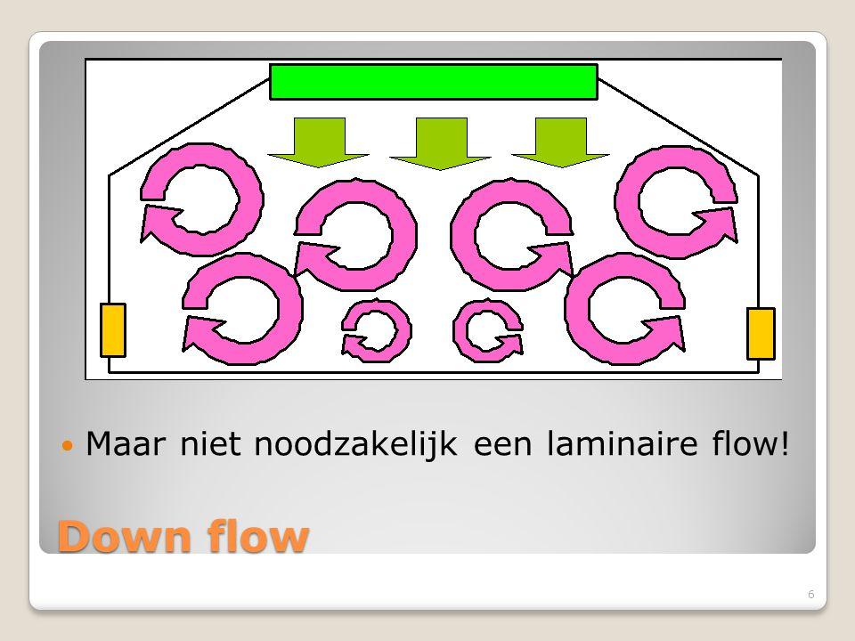 Maar niet noodzakelijk een laminaire flow!
