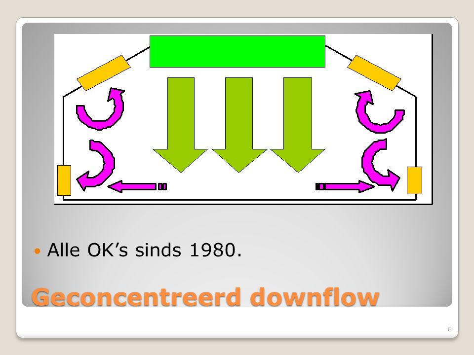 Geconcentreerd downflow
