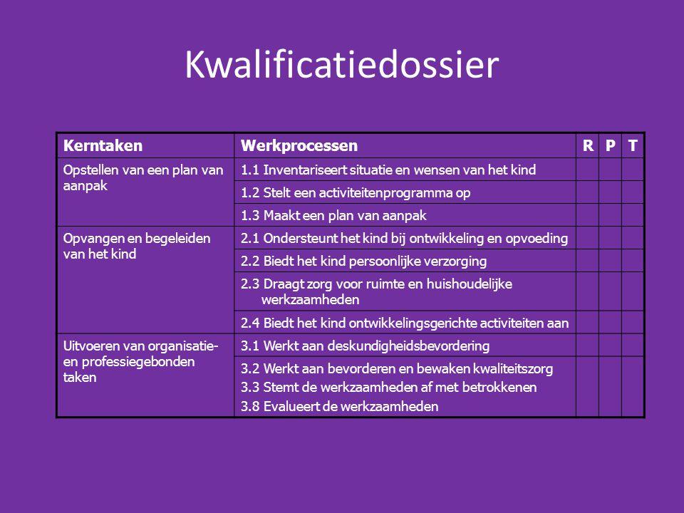 Kwalificatiedossier Kerntaken Werkprocessen R P T