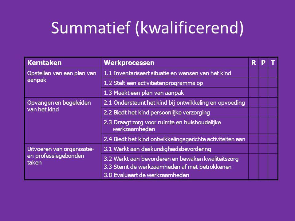 Summatief (kwalificerend)