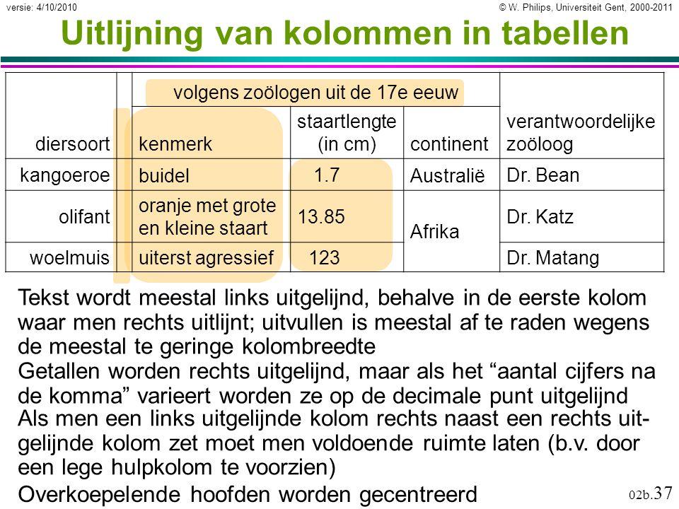 Uitlijning van kolommen in tabellen