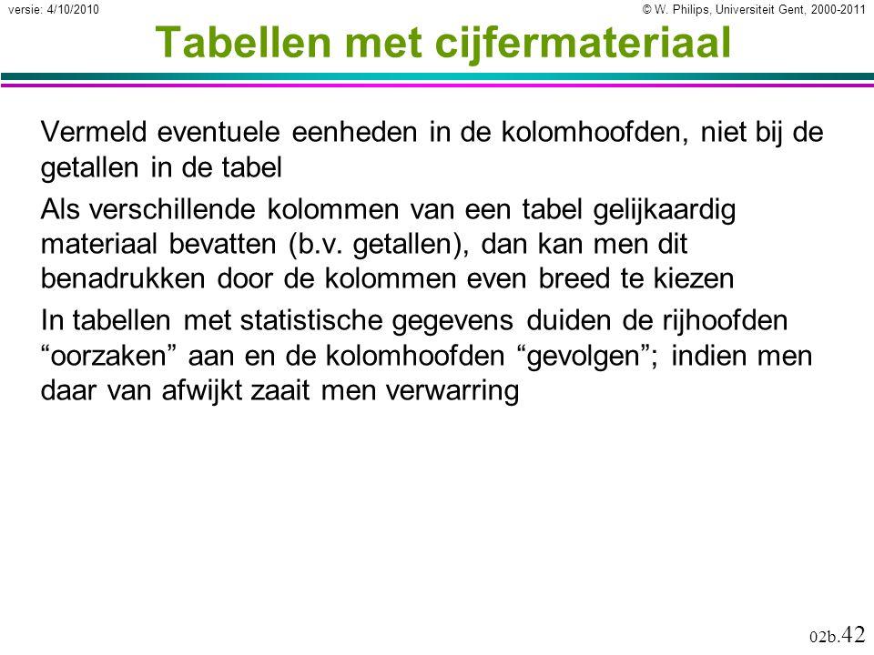 Tabellen met cijfermateriaal