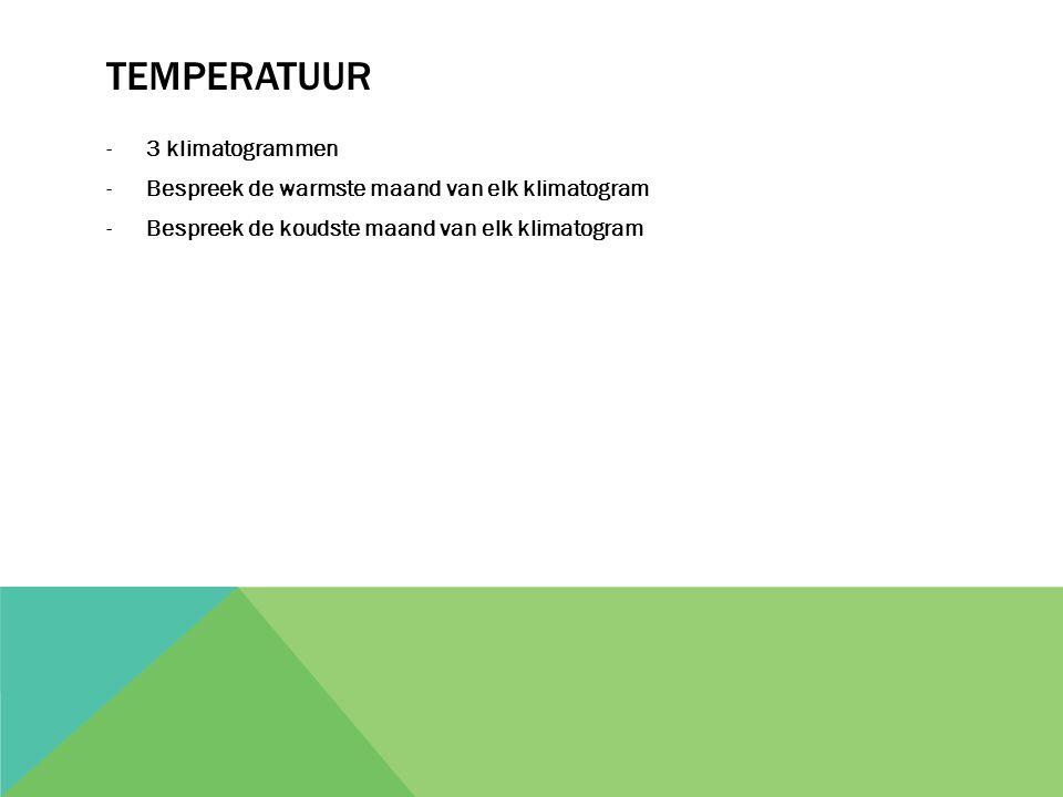 temperatuur 3 klimatogrammen