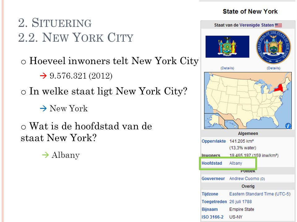 2. Situering 2.2. New York City