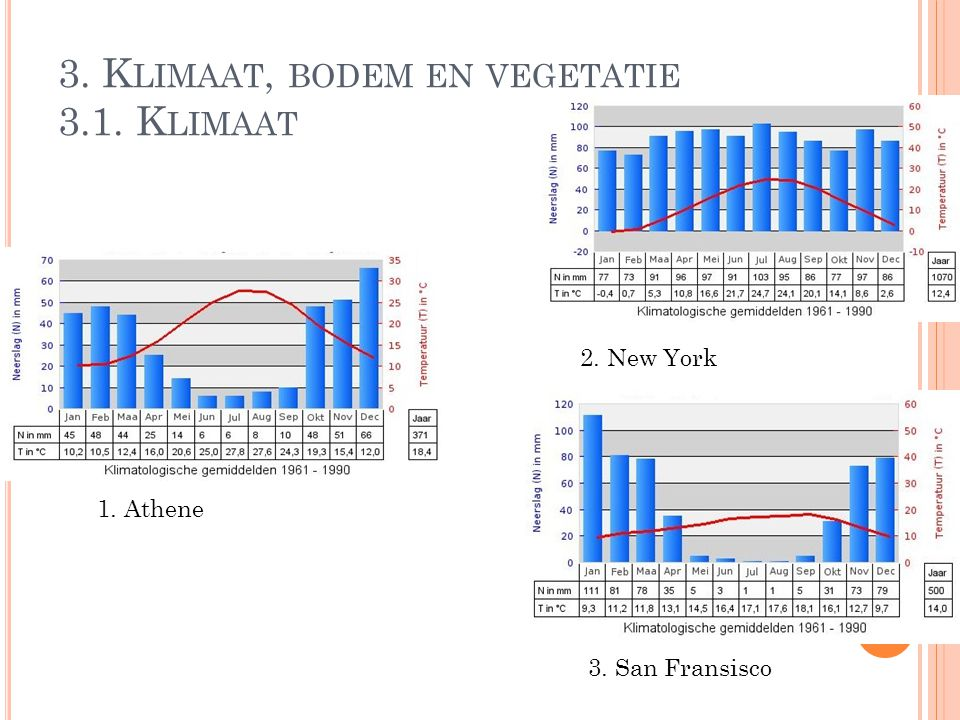 3. Klimaat, bodem en vegetatie 3.1. Klimaat