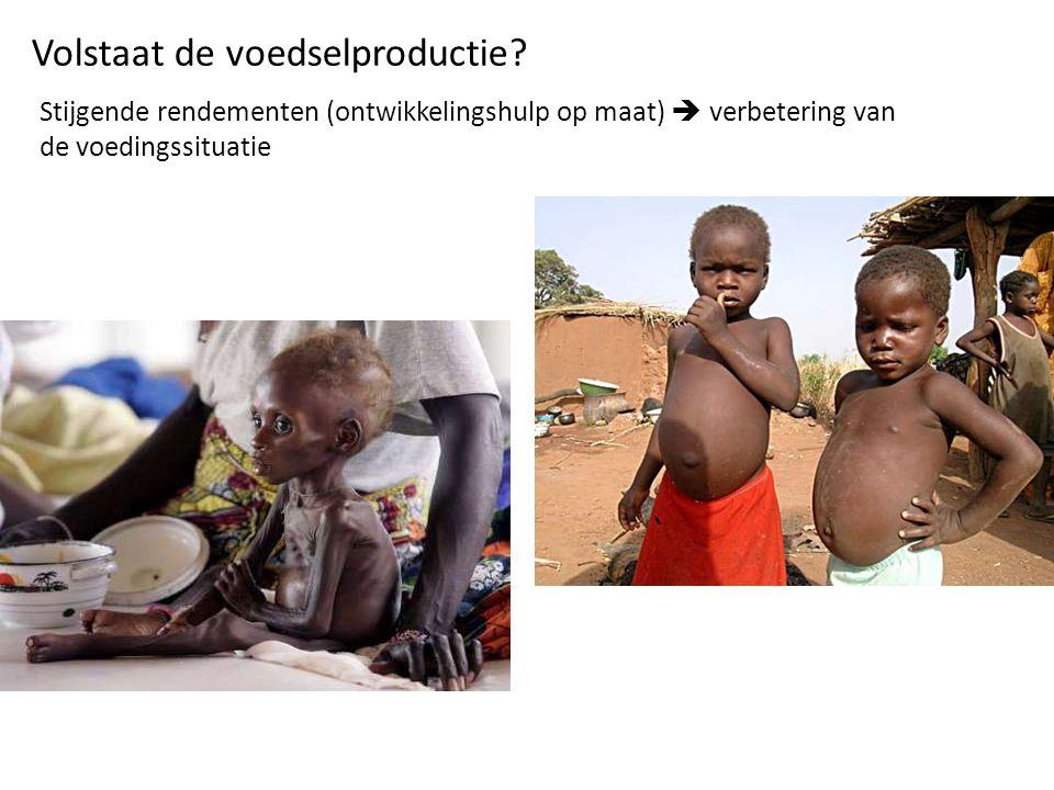 Volstaat de voedselproductie