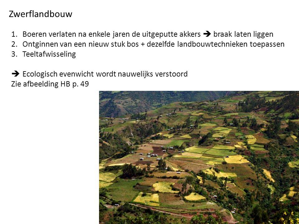Zwerflandbouw Boeren verlaten na enkele jaren de uitgeputte akkers  braak laten liggen.