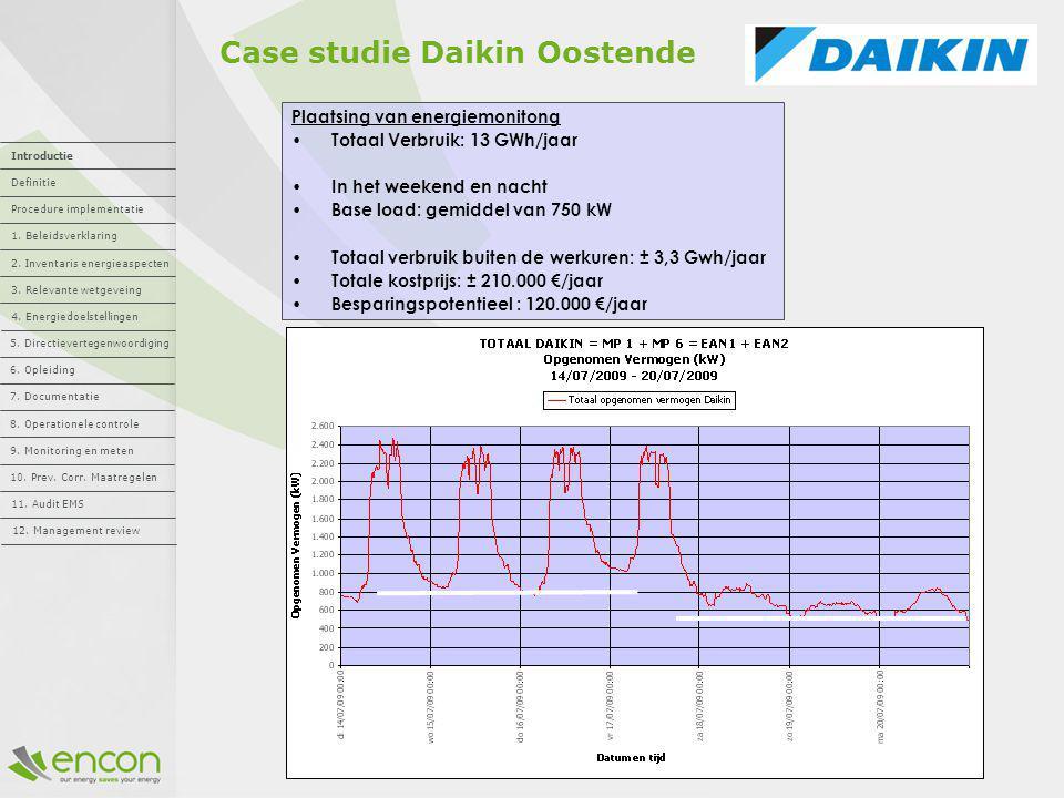 Case studie Daikin Oostende